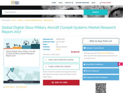Global Digital Glass Military Aircraft Cockpit Systems'