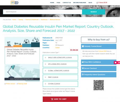 Global Diabetes Reusable Insulin Pen Market Report'