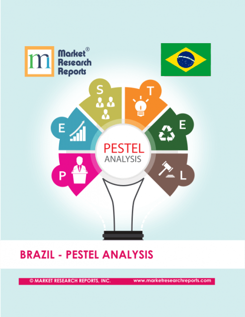 ikea in brazil pestal analysis Pestel analysis brazil essay brazil political: although the country has had some corruption, but the current situation shows that the current government is doing effective activities making the country politically stable.