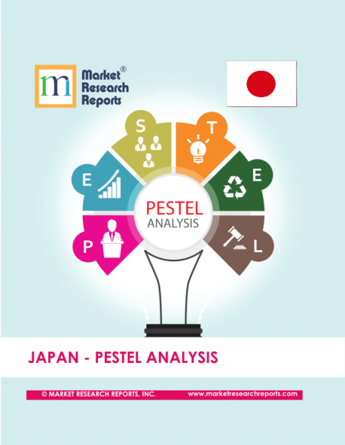pestel analysis of japan Unformatted text preview: socio-cultural environment group oriented society p o s i t i v e u n i f i c at i o n o f tradition and modernization crime rate is low labor and work force japan's aging, shrinking population technolgical environment • japanese are known for technology • prior 1984 • started with cars • leading with robotics • technological.
