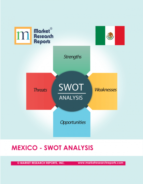 swot analysis for ans royal bank in cambodia Voir le profil de sophearit sao sur linkedin conduct risk assessment by doing swot analysis of each customer (2 ans.