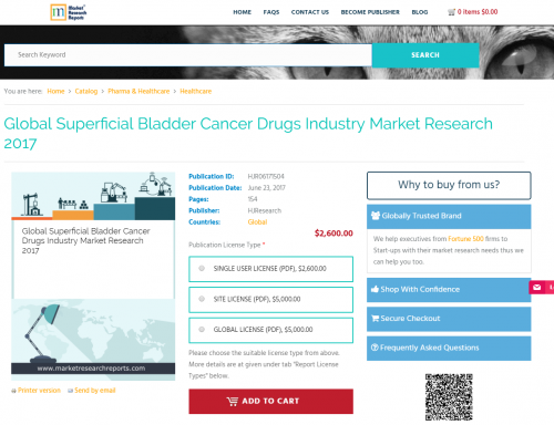 Global Superficial Bladder Cancer Drugs Industry'