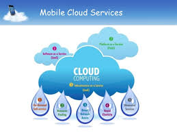 cloud computing survay Mobile cloud computing: survey introduction in recent years, applications targeted at mobile devices havs started becoming abundant with applications.