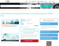 Global Medicine Packing Production Line Market Research