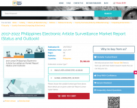 2017-2022 Philippines Electronic Article Surveillance Market