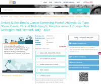 United States Breast Cancer Screening Market Analysis
