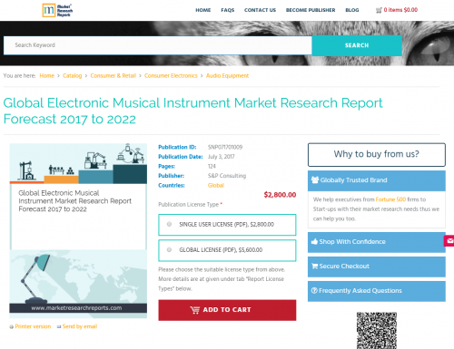 Global Electronic Musical Instrument Market Research Report'