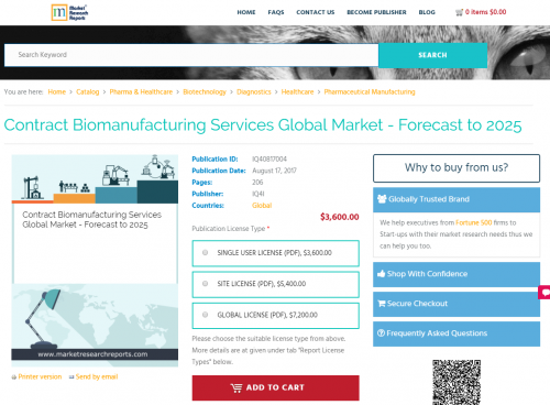 Contract Biomanufacturing Services Global Market - Forecast'