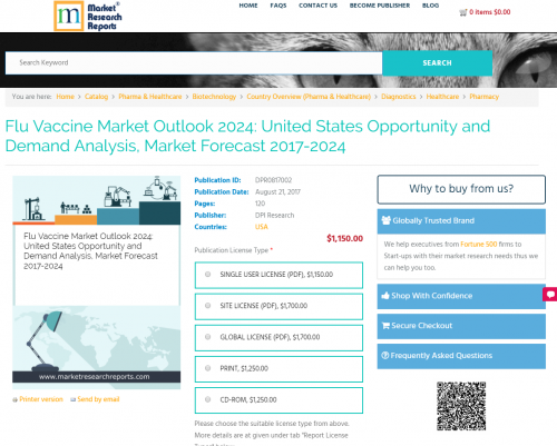 Flu Vaccine Market Outlook 2024: United States Opportunity'