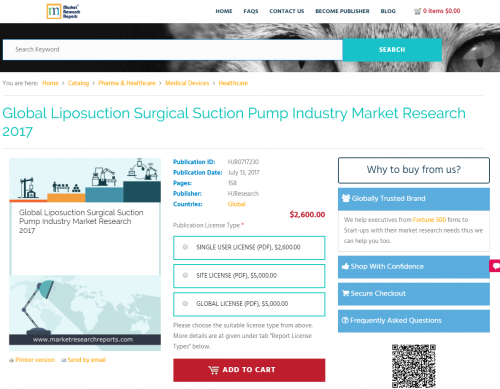 Global Liposuction Surgical Suction Pump Industry Market'