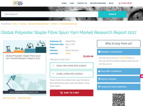 Global Polyester Staple Fibre Spun Yarn Market Research'