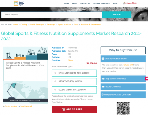 Global Sports and Fitness Nutrition Supplements Market'