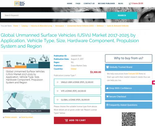 Global Unmanned Surface Vehicles (USVs) Market 2017-2025'