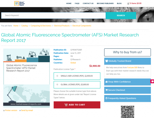 Global Atomic Fluorescence Spectrometer (AFS) Market'