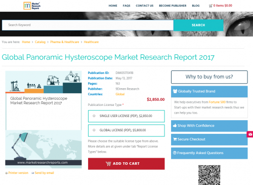 Global Panoramic Hysteroscope Market Research Report 2017'