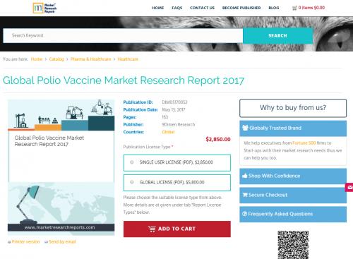Global Polio Vaccine Market Research Report 2017'