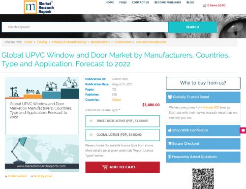 Global UPVC Window and Door Market by Manufacturers'