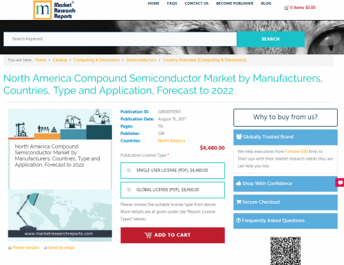 North America Compound Semiconductor Market by Manufacturers'
