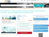 North America Compound Semiconductor Market by Manufacturers