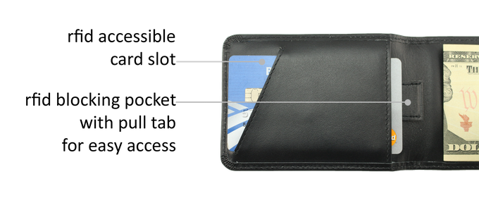 Slim Bifold Wallet 03