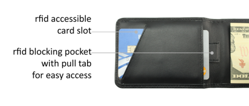 Slim Bifold Wallet 03'