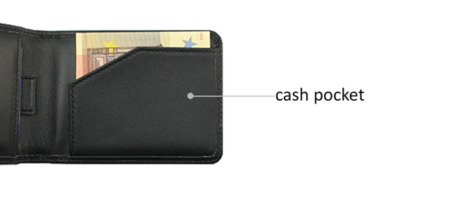 Slim Bifold Wallet 04