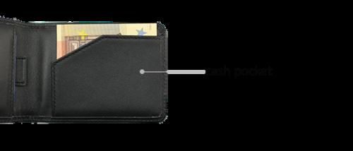 Slim Bifold Wallet 04'