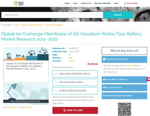 Global Ion Exchange Membrane of All-Vanadium Redox Flow'