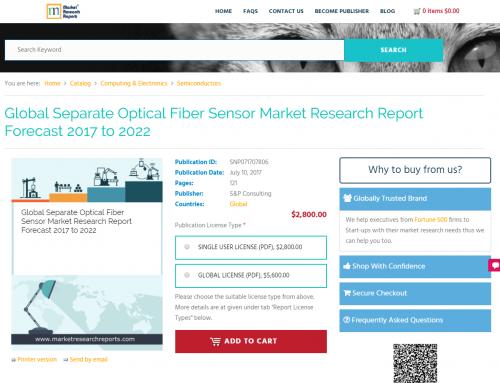 Global Separate Optical Fiber Sensor Market Research Report'