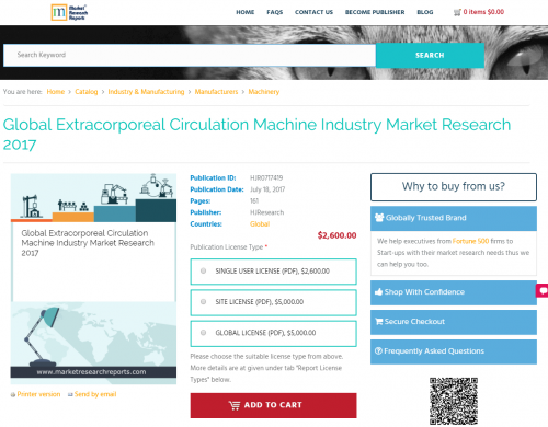Global Extracorporeal Circulation Machine Industry Market'