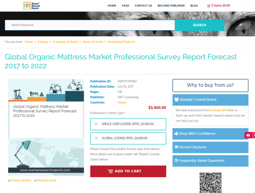 Global Organic Mattress Market Professional Survey Report'