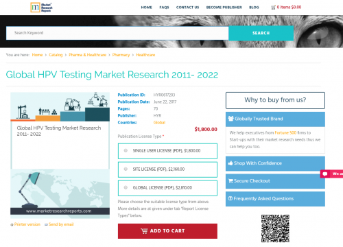 Global HPV Testing Market Research 2011- 2022'