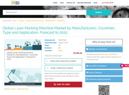 Global Laser Marking Machine Market by Manufacturers'