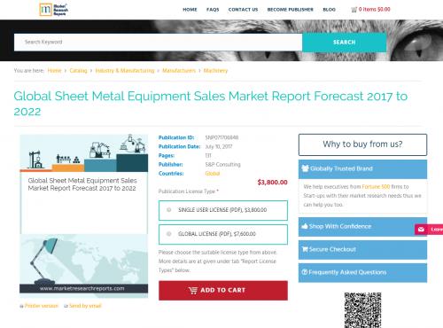 Global Sheet Metal Equipment Sales Market Report Forecast'