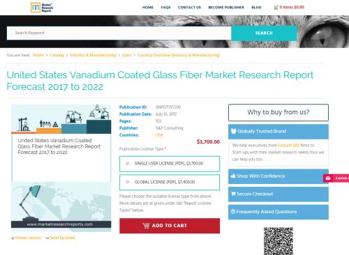 United States Vanadium Coated Glass Fiber Market Research'