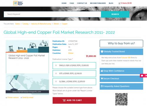 Global High-end Copper Foil Market Research 2011- 2022'