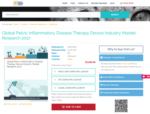 Global Pelvic Inflammatory Disease Therapy Device Industry'