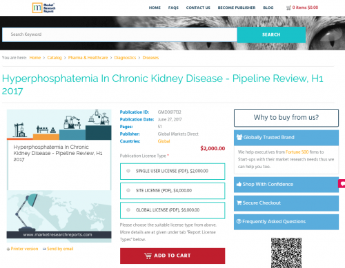 Hyperphosphatemia In Chronic Kidney Disease - Pipeline'