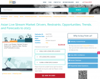 Asian Live Stream Market: Drivers, Restraints, Opportunities