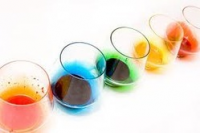 Petroleum Dyes Market : Industry Forecast, 2017-2023