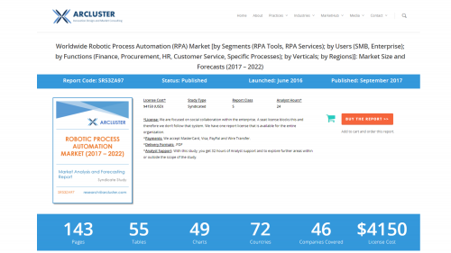 Arcluster RPA Market Report Cover'