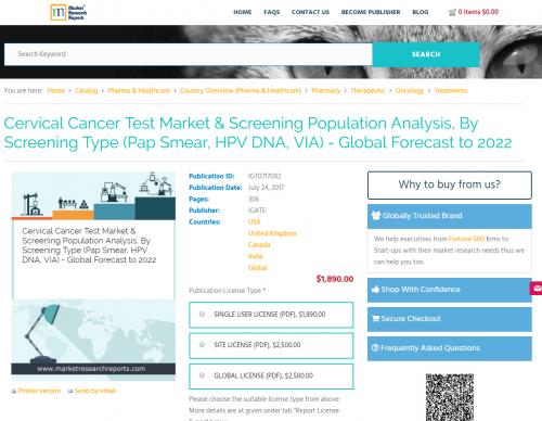 Cervical Cancer Test Market & Screening Population A'