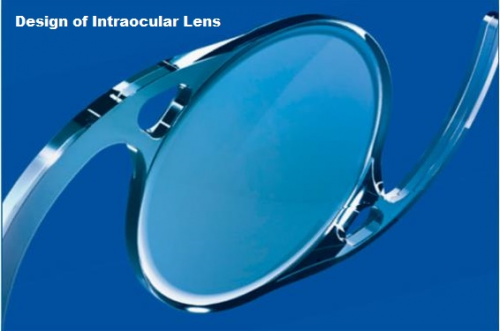 Design of Intraocular Lens'