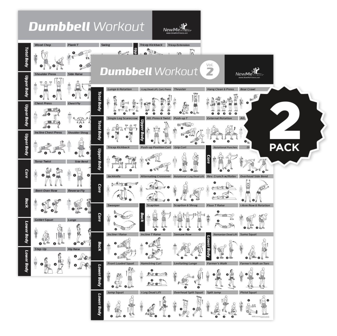 NewMe Fitness Introduces Dumbbell Exercise Posters