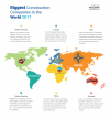 Map of The Biggest Construction Companies In The World'