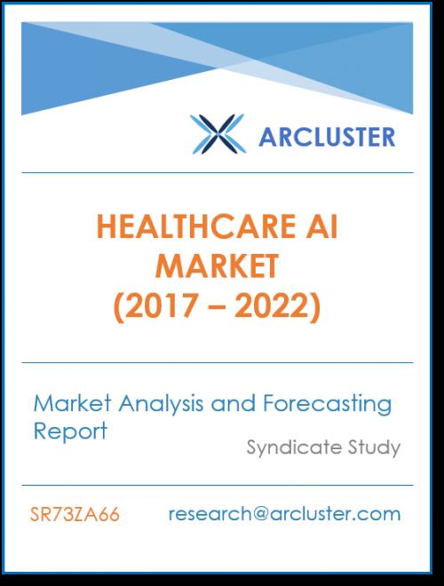 Healthcare AI Market Report'