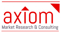 Axiom Market Research & Consulting Logo