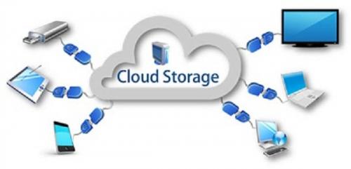 Cloud Storage Market--Why Cloud Storage is the Best Option?'
