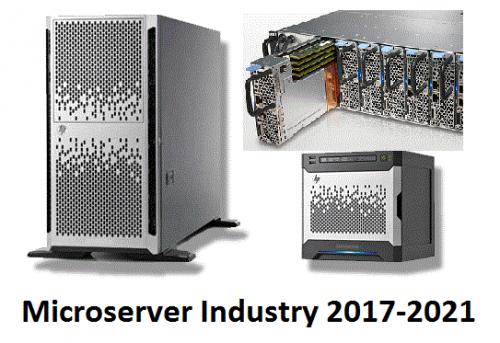 Microserver Market'