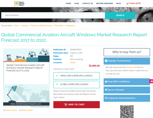 Global Commercial Aviation Aircraft Windows Market Research'